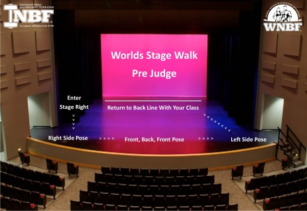 INBF WNBF Worlds Pre Judge Stage Walk