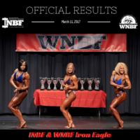 Results 2017 INBF WNBF Iron Eagle