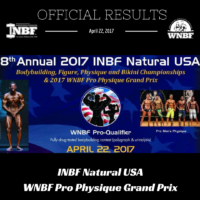 Results 2017 INBF WNBF Natural USA & Grand Prix