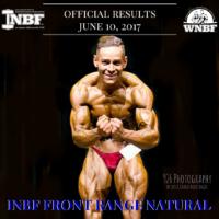 Results 2017 INBF Front Range Classic WNBF Professional Jose Francisco Espinoza
