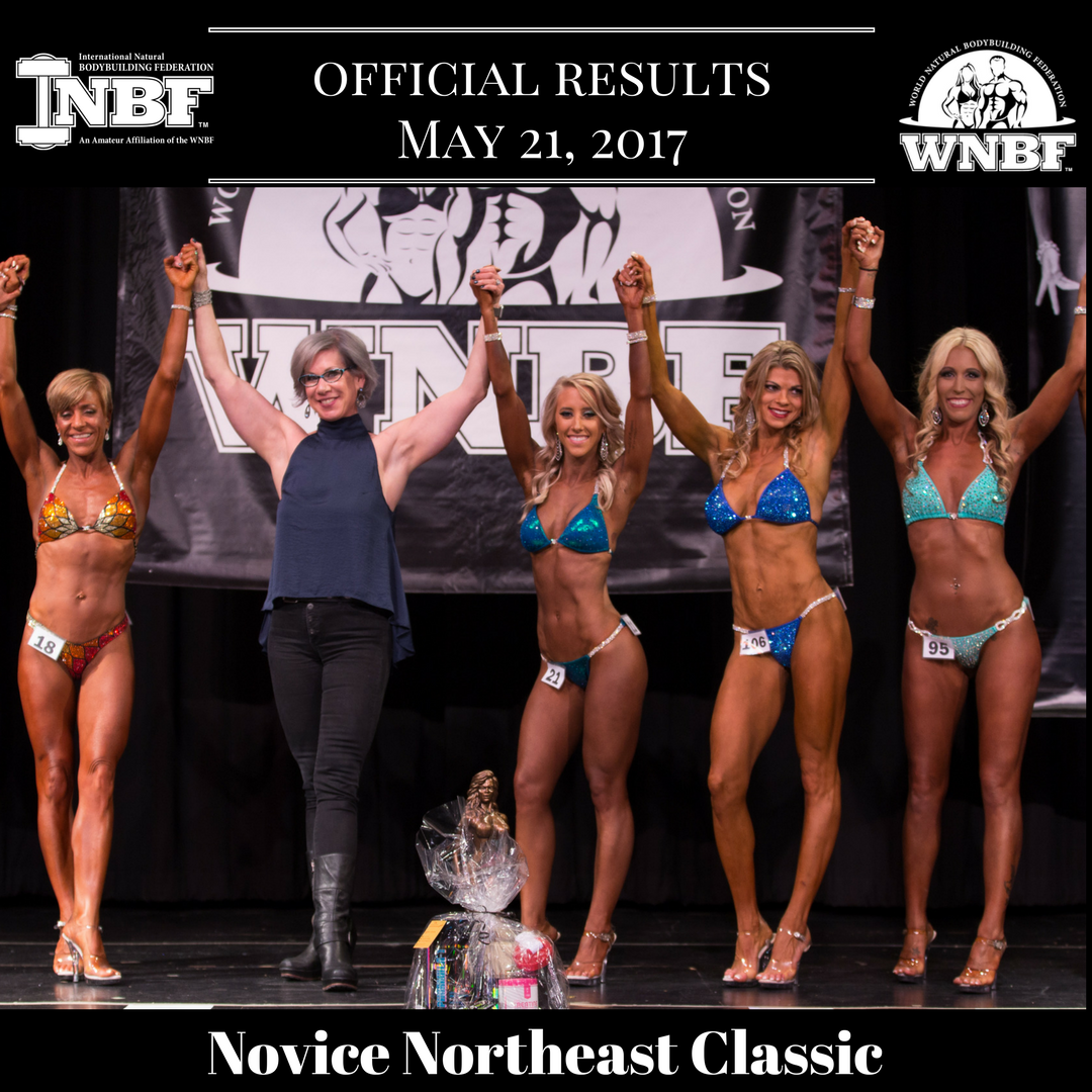 Results 2017 INBF Novice Northeast Classic Worcester MA