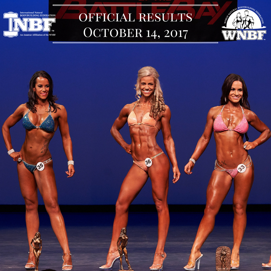 Results 2017 INBF Battle of the Bay San Ramon, CA