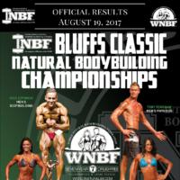 Results 2017 INBF Bluffs Classic WNBF Pro Qualifier Omaha, Nebraska