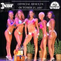 Results 2017 INBF Granite State Open Dover, New Hampshire