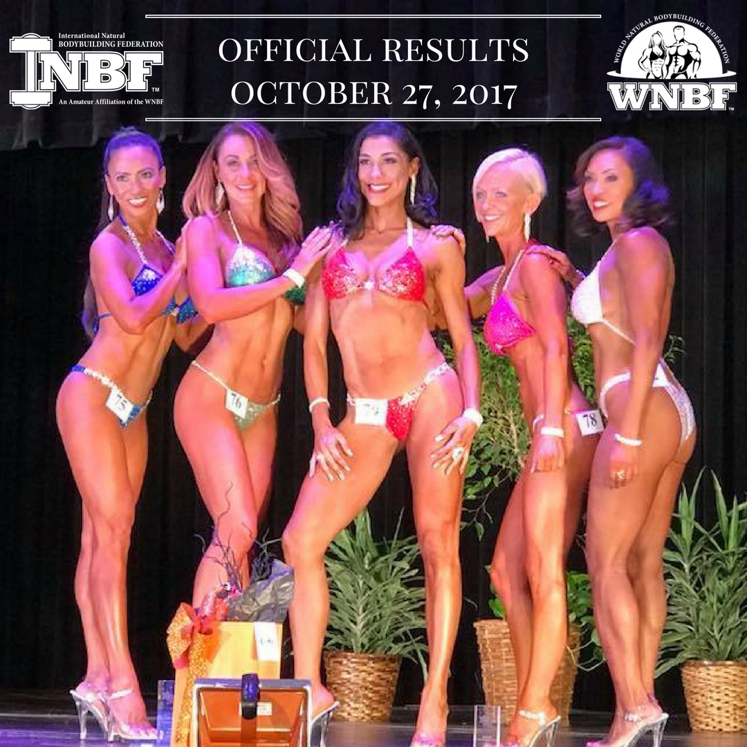 Results 2017 INBF Granite State Open Dover, New Hampshire