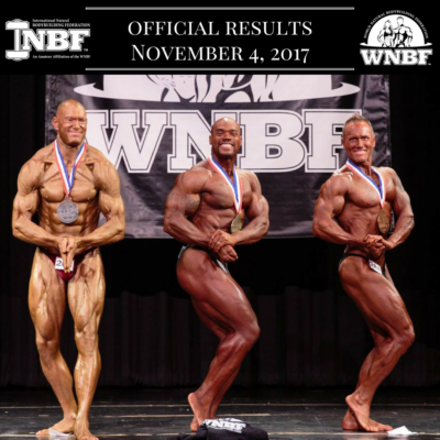 Results 2017 WNBF Monster Mash