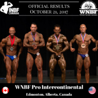 Results 2017 WNBF Pro Intercontintental