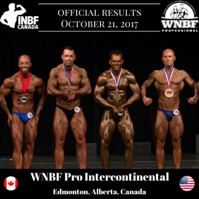 Results 2017 WNBF Pro Intercontintental