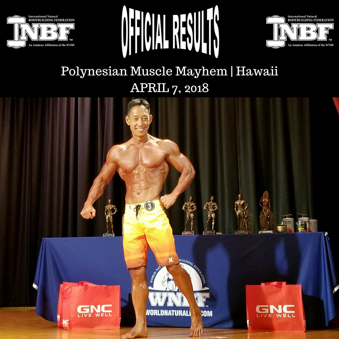 Official Results 2018 INBF Polynesian Natural Muscle Mayhem WNBF Pro Qualifier Hi Fit Expo Oahu Hawaii