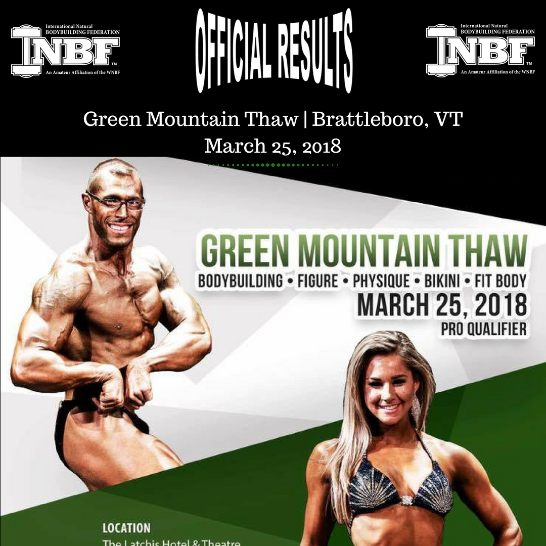2018 Results INBF Green Mountain Thaw WNBF Pro Qualifier in Brattleboro Vermont