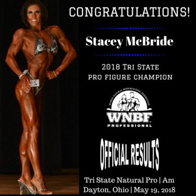 2018 INBF Tri State Natural Pro Am WNBF Pro Figure WNBF Pro Qualifier Dayton Ohio presented by Delbert and LaDawn Hickman