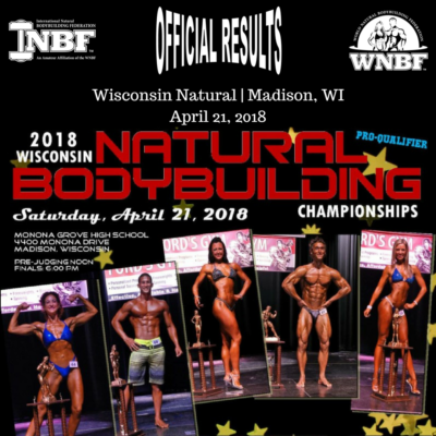 2018 Results from the INBF Wisconsin Natural Championships in Madison Wisconsin presented by Ford Sheridan