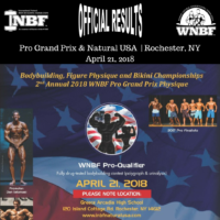 Dan and Paul Iatomasi Jr present the 2018 WNBF Pro Physique Grand Prix and INBF Natural USA in Rochester New York