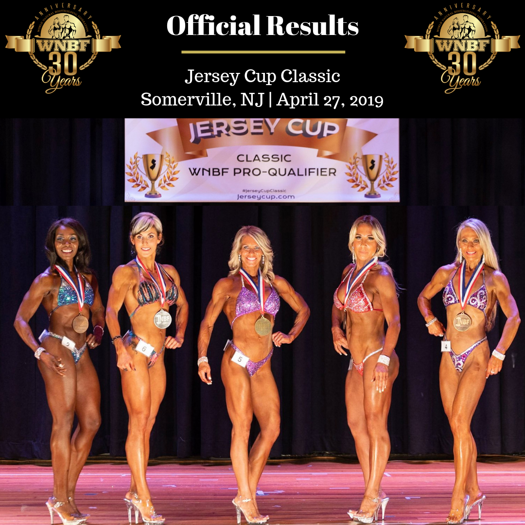 2019 Results Archives | World Natural Bodybuilding Federation
